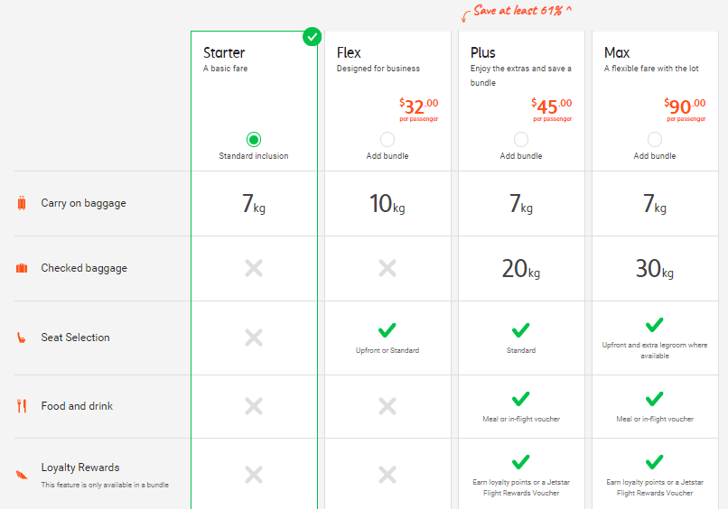 Earning Qantas Points and status credits on Jetstar Asia
